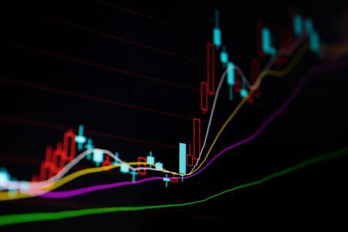 股市k线图入门攻略,小白都看的懂